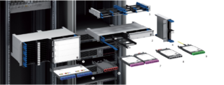 Huber Suhner IANOS datacenter solution
