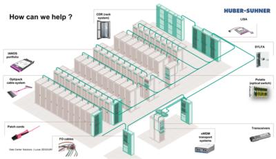 fibre optique haute densité uhd salle informatique