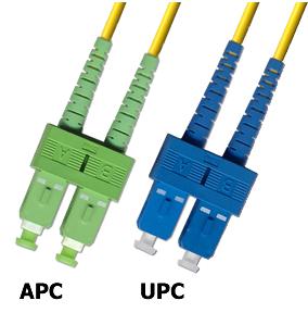 Connecteurs Optiques APC vc UPC